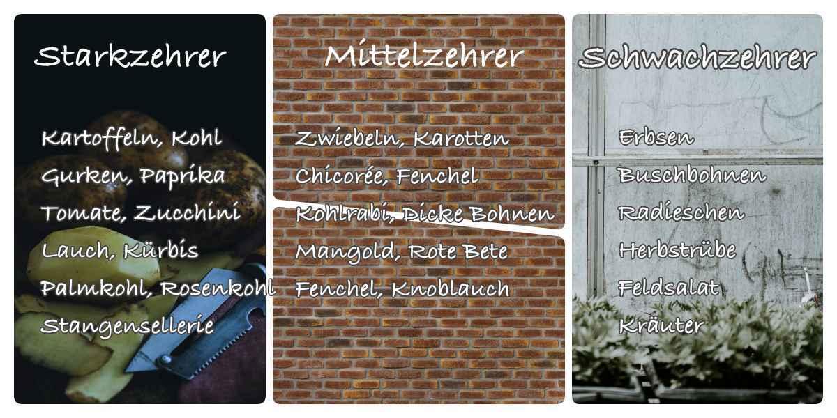 Starkzehrer Liste, Gartenarbeit, Lifestyle Magazin